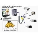 4 kanálový USB video rekordér pro záznam CCTV