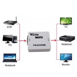 Konvertor převodník z VGA na HDMI
